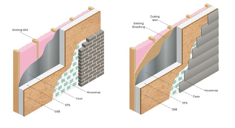 Energyefficiency Continuous Insulation C I Panel