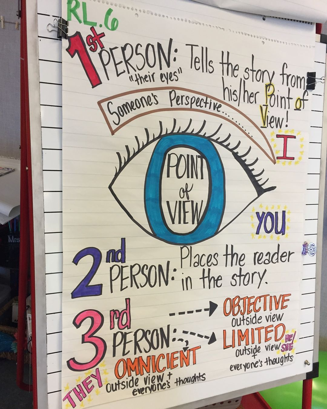 Pin By Airianne Vonk On Anchor Charts