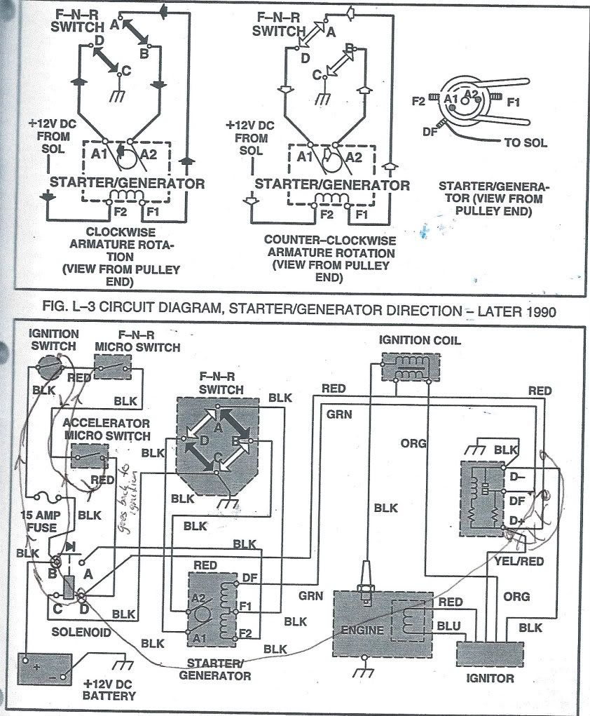 1994 ezgo dc s wiring diagram trusted wiring diagram rh dafpods co