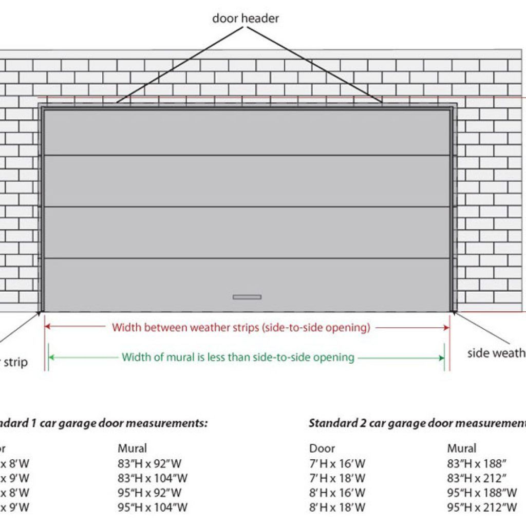 car garage door size common sizes double dimensions with one