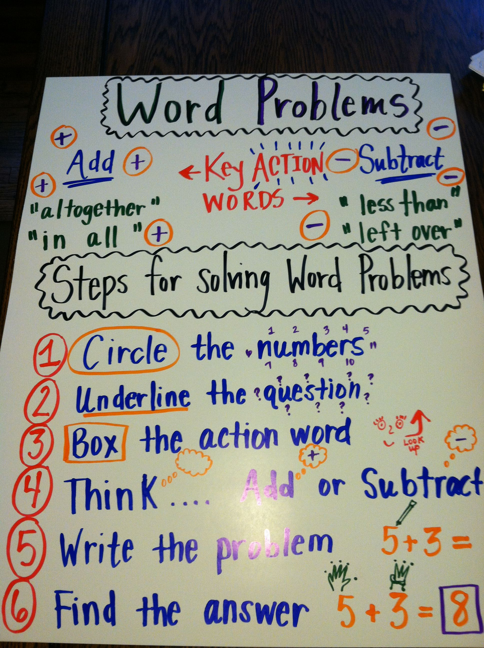 Word Problems Anchor Chart For First Grade