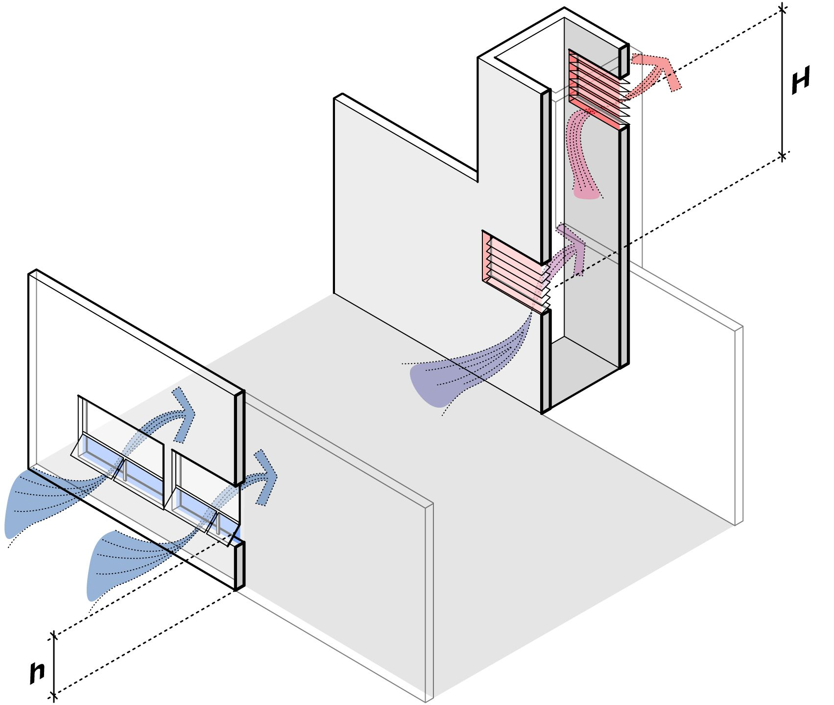 Stack Ventilation Diagram Outlet Locations Architecture
