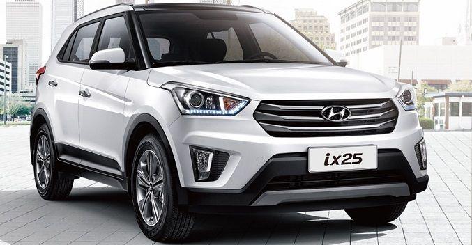 Hyundai Ix25 And I20 Cross Prices Will Surprise The Market Hyundai Compact Suv Automobile