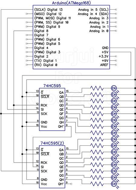 Расширитель выходов 74HC595 | SPI(Serial Peripheral Interface)
