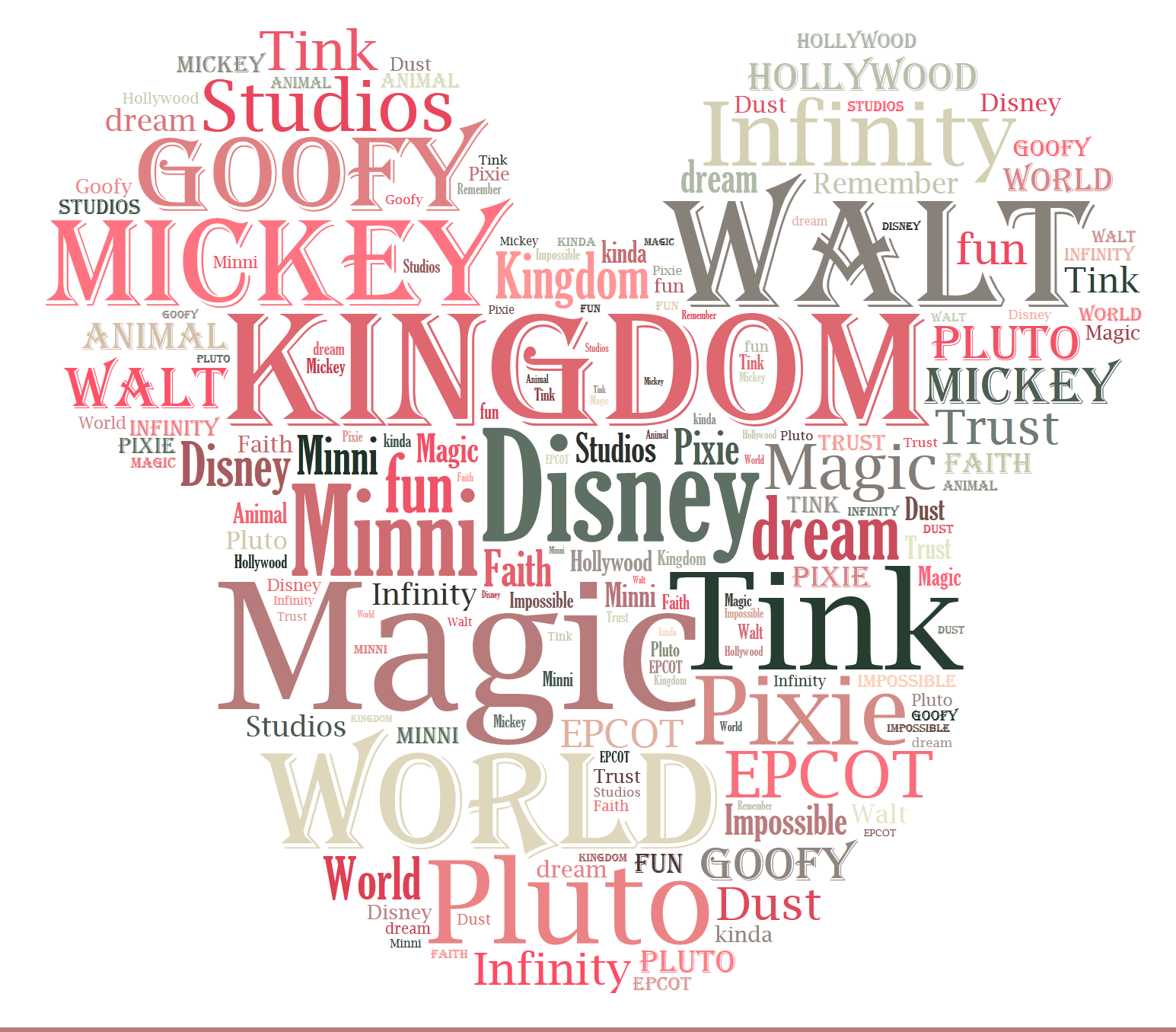 Free Disney Printable Word Cloud | Disney word, Word art ...