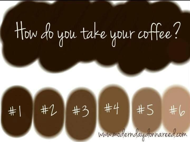 Black Or With Cream?  How do you take your caffeine? Please comment below!