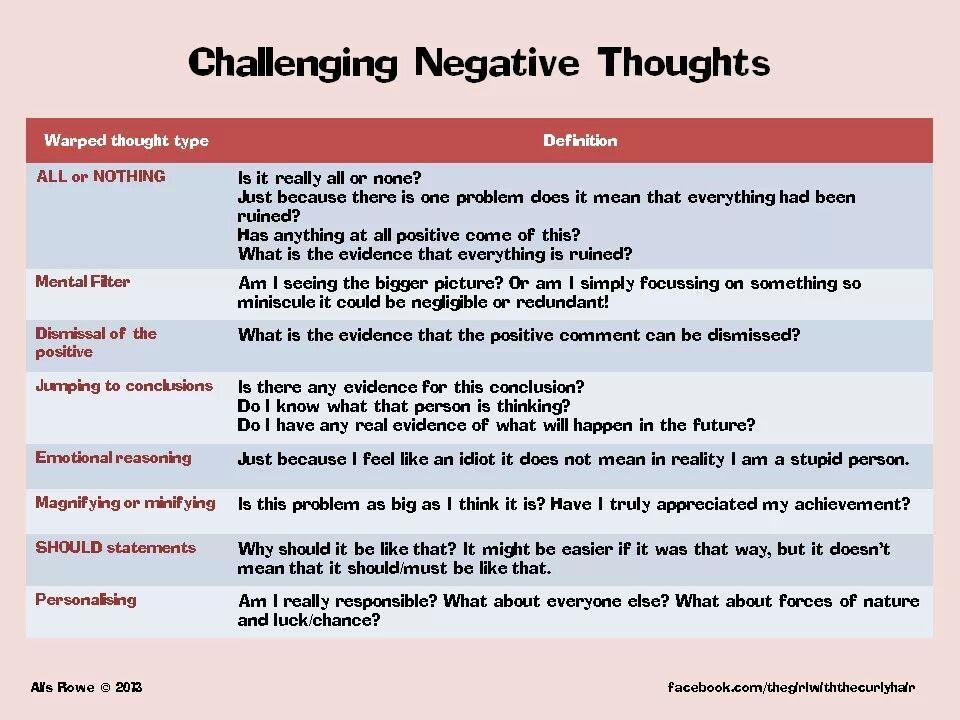 Pessimism essay