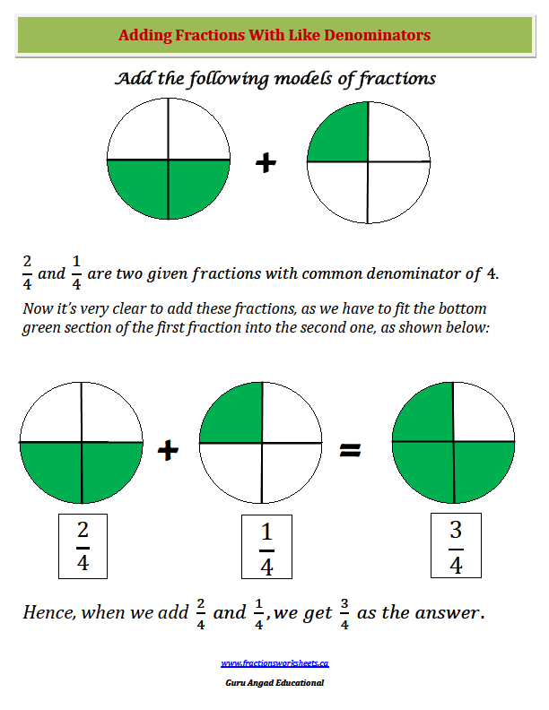 Addingfractionswithlikedenominators worksheets and lessons – Adding Fractions Unlike Denominators Worksheet