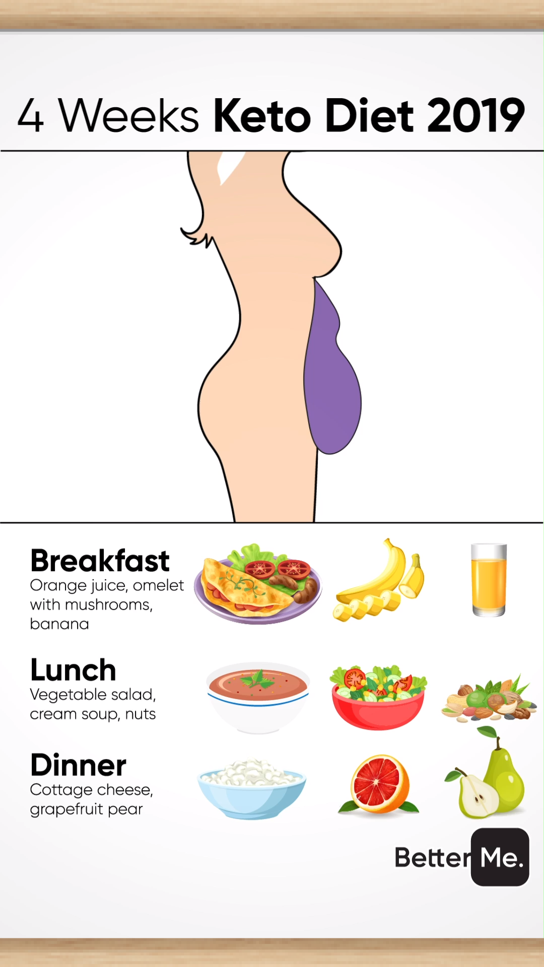Pin by bianca on slabire in 2020 Workout food, Healthy