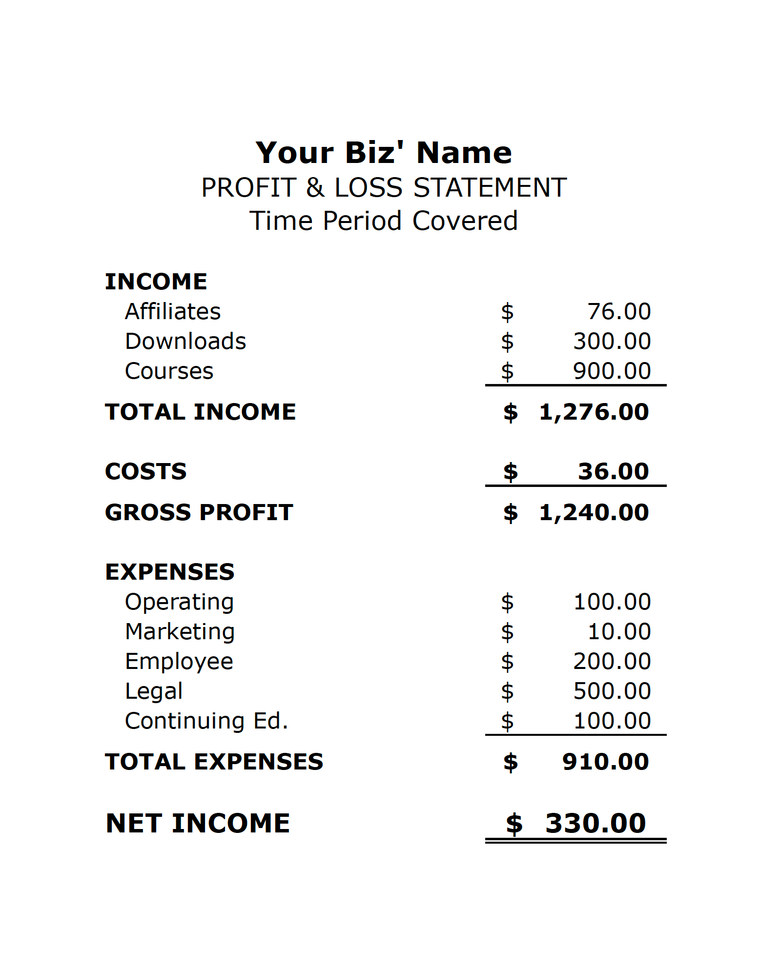 Sample Example Amp Format Templates Profit And Loss