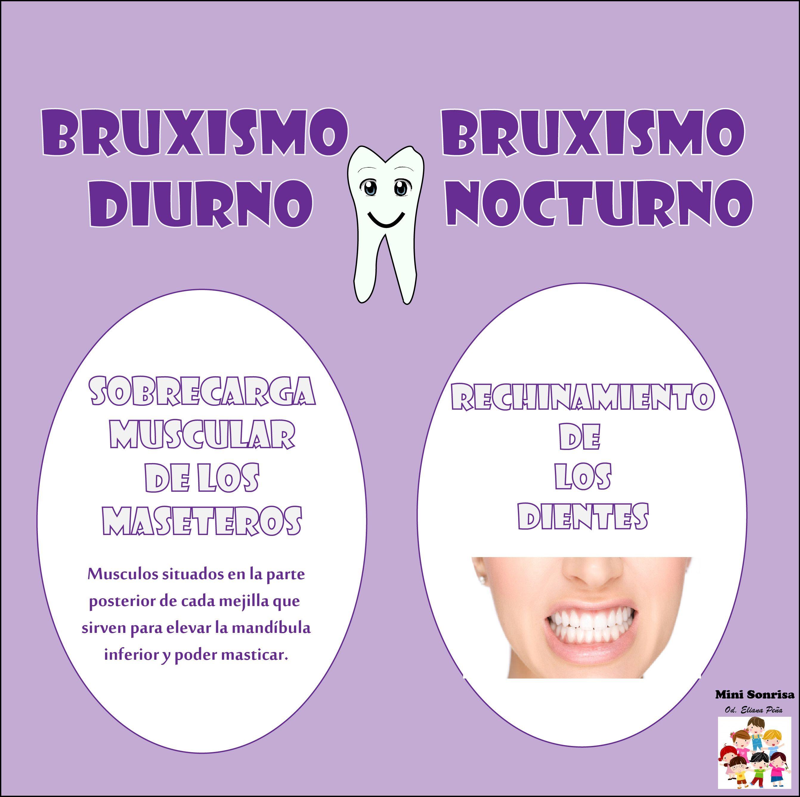 10 Ideas De Bruxismo Bruxismo Dental Odontología Salud Dental