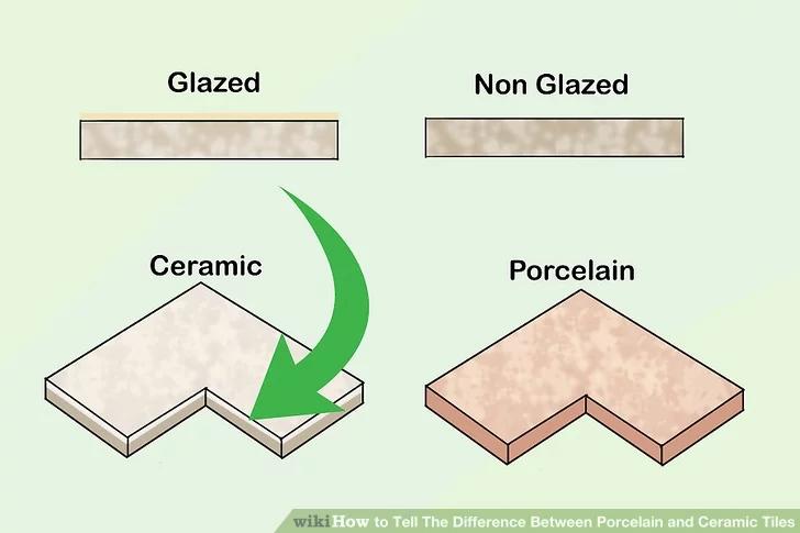 Porcelain Tile Vs Homogeneous Tile Google Search In 2020 Ceramics Porcelain Vs Ceramic Ceramic Tiles