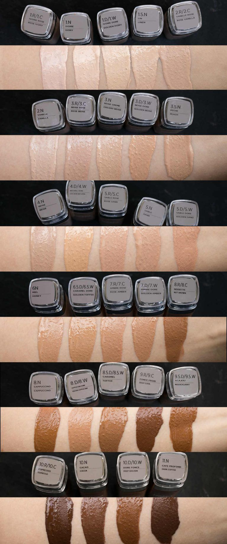 Loreal Perfect Match Foundation Swatches Loreal perfect