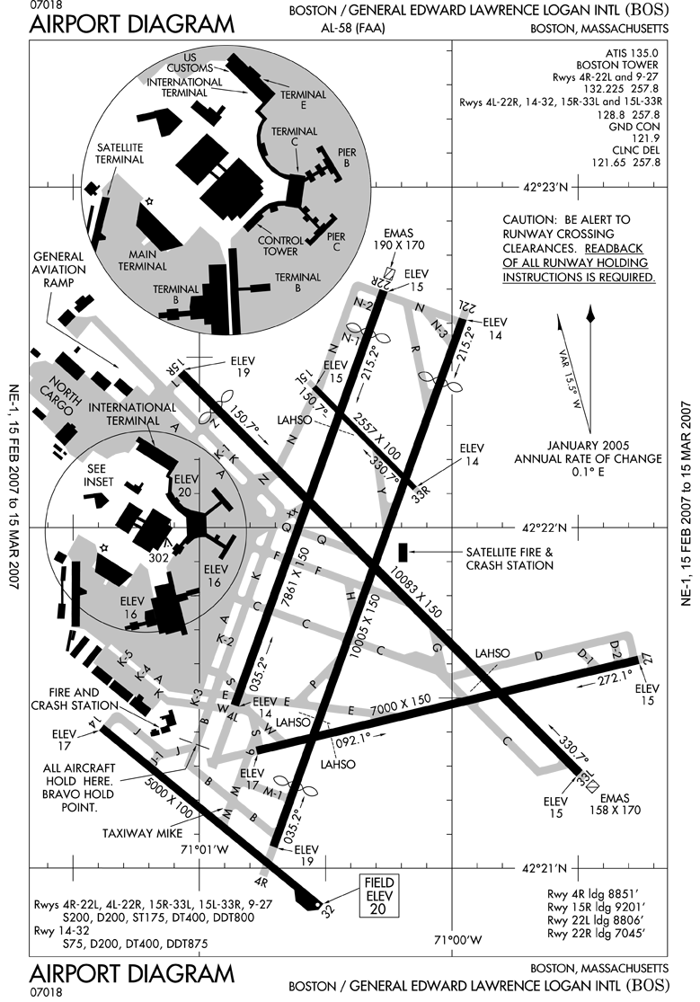 Boston Logan Airport Runway Map