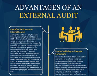 Check out new work on my @Behance portfolio  - external audit report