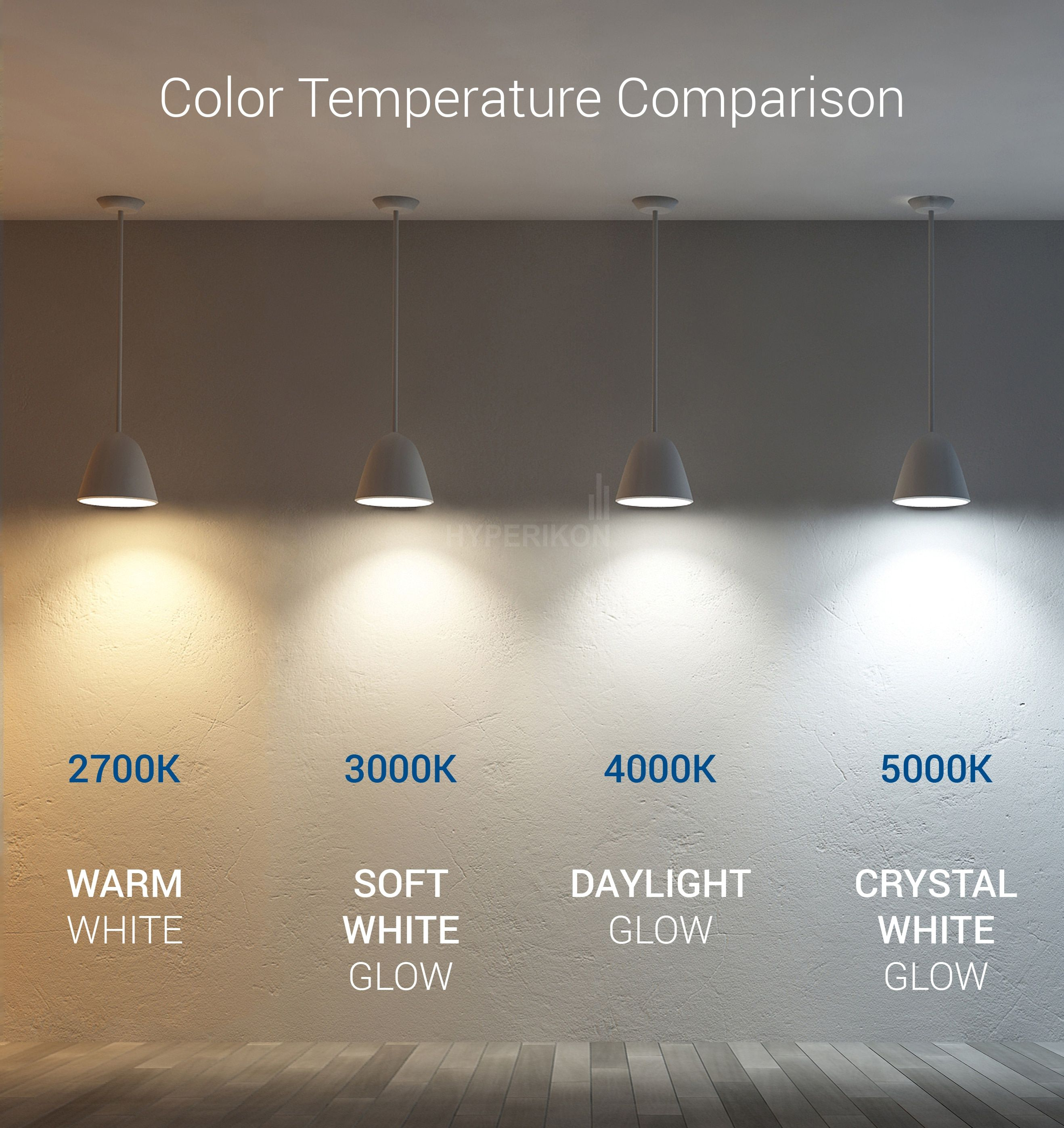 What Led Color Kelvin Temperature Should I Choose Lighting Design Interior Hidden Lighting Led Light Design