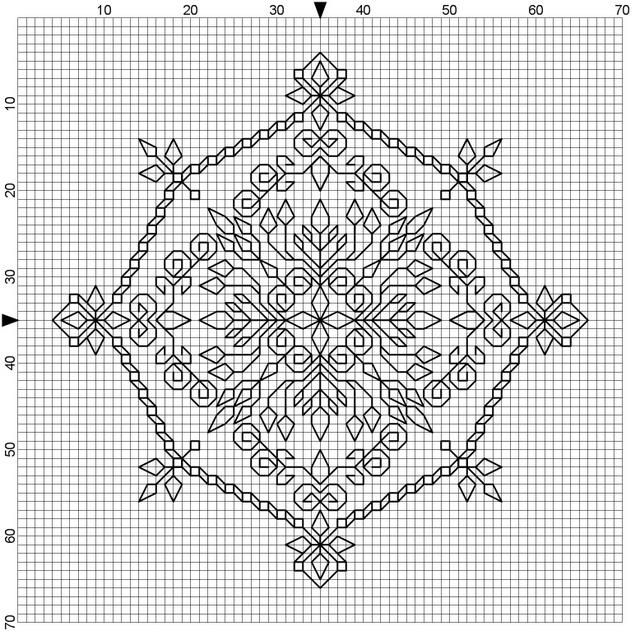 If you are a blackwork lover, this page has many free designs - some simple, some more complex, all lovely.