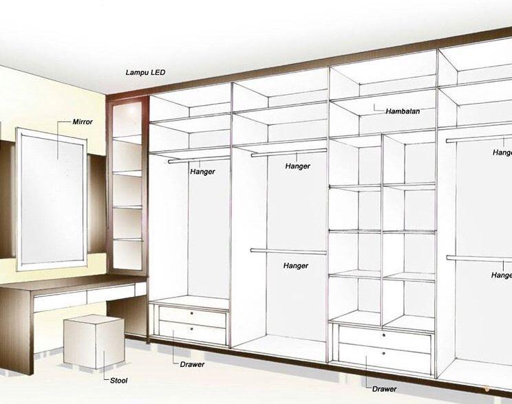 Wardrobe Layout Idea Diseno De Armario Para Dormitorio