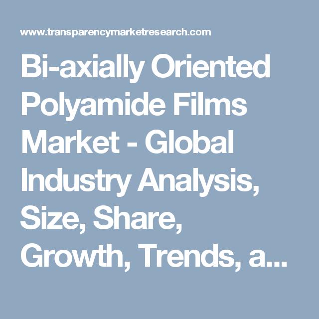 Bi Axially Oriented Polyamide Films Market Energy Storage Marketing Trend Forecasting