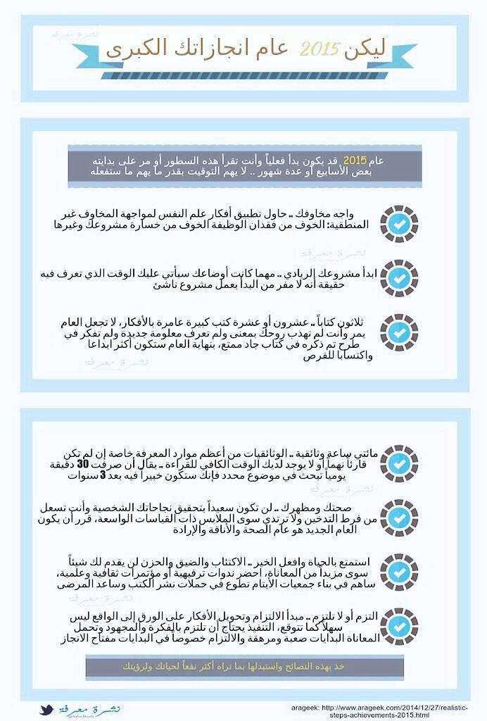 Pin By Khaled1000 On تطوير الذات