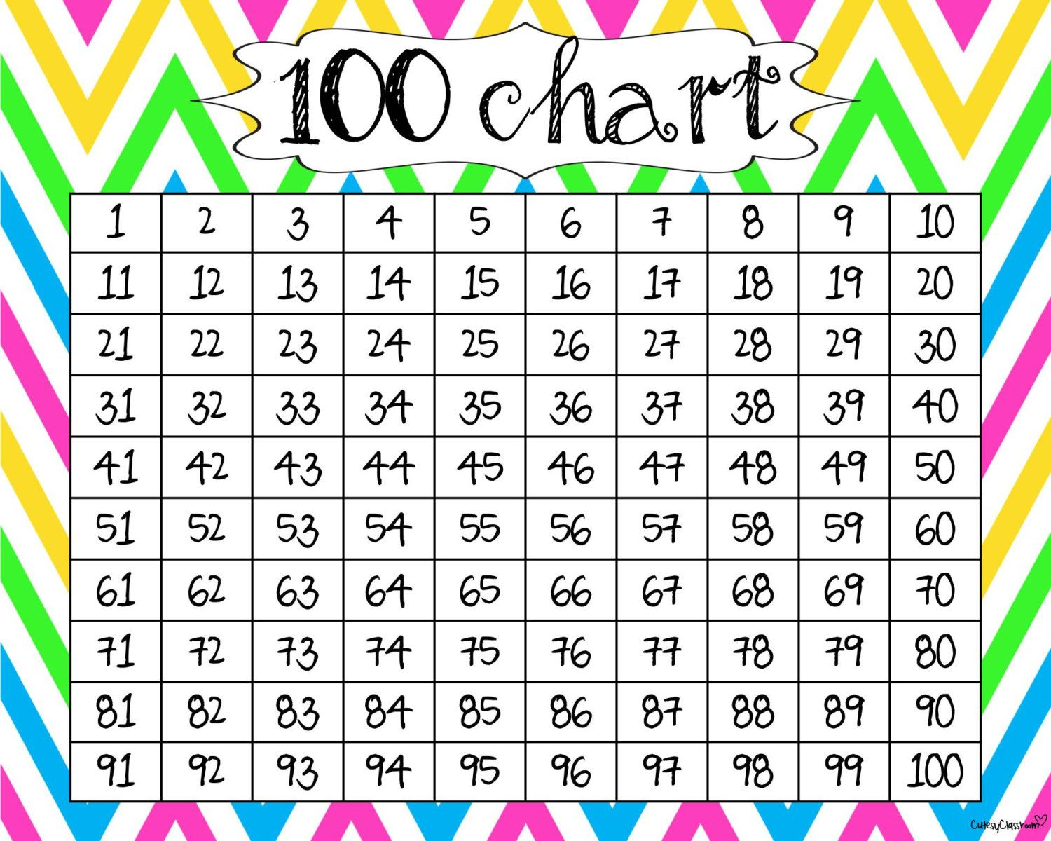 Hundred Printable 100 Chart