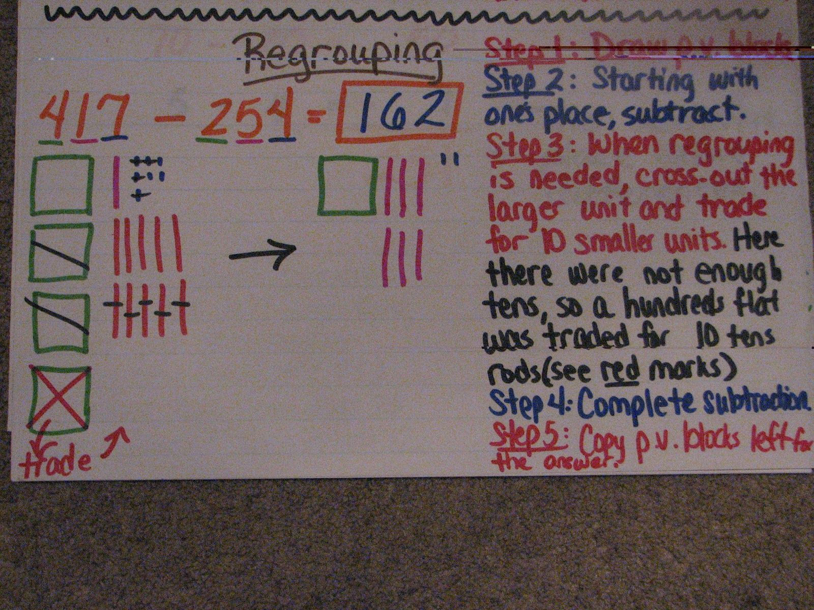 Subtracting Using Place Value Blocks For Regrouping 3rd Grade G Vine
