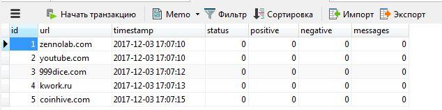 Добавили данные в MySQL - вид в Navicat