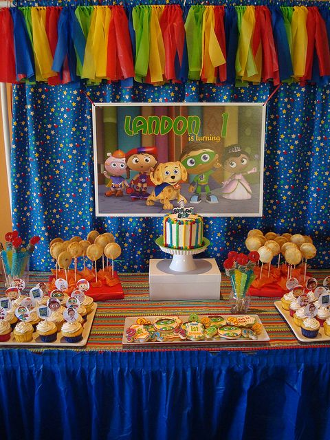 Landon Super Why Birthday 67 Birthdays Birthday Party