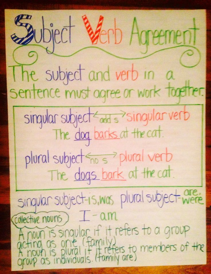 Subject Verbs Agreement Anchor Chart  Google Search  Language