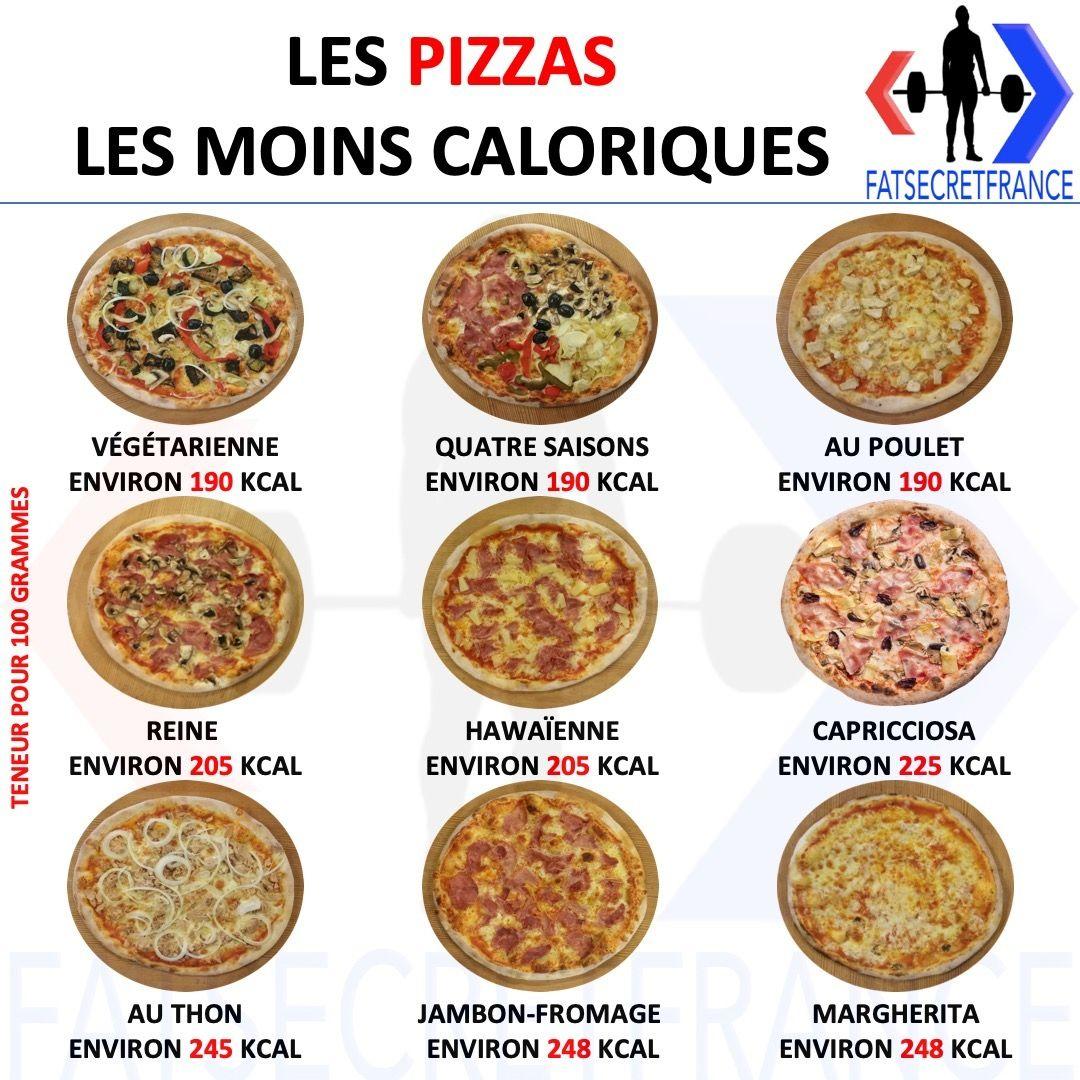L'image contient peut-être : nourriture et texte   Aliments faibles en calories, Calories des ...