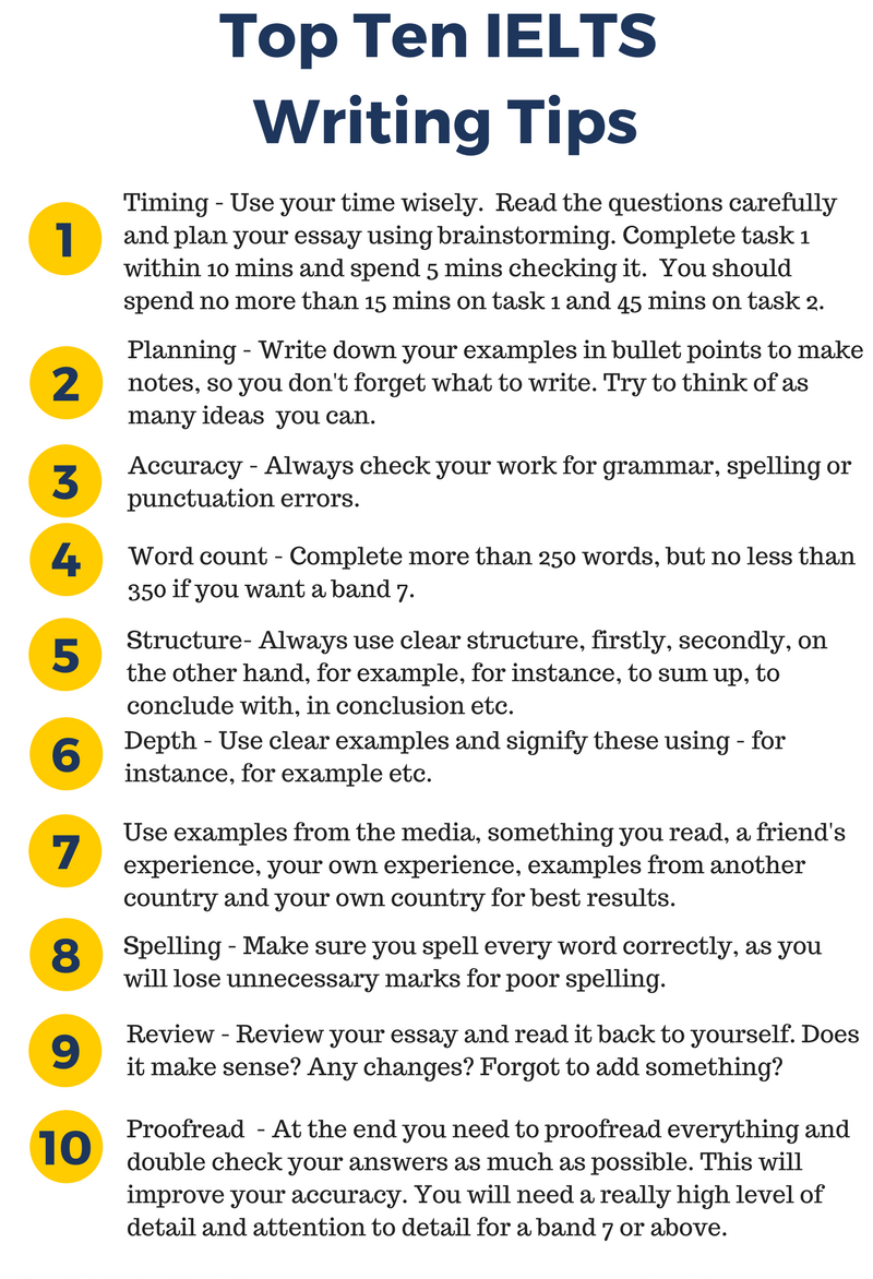 Howto Brainstorm For Writing An Improved Friendship Essay
