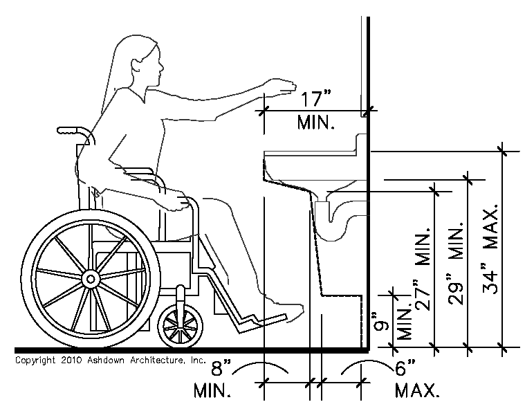 commercial disabled bathroom   Google Search. commercial disabled bathroom   Google Search        Figure of
