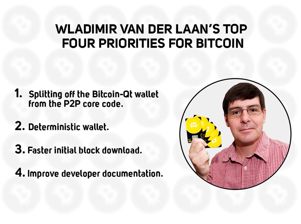 Wladimir van der laan bitcoins csgo betting predictions steam groups
