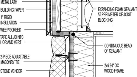Wall Section Stucco Exterior Above Stone Veneer 1 1 2 Rigid Insulation Greenbuildingadvisor
