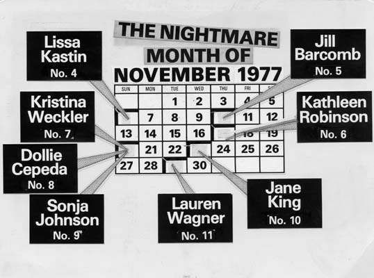 The Calendar Is Called The Nightmare Month Of November 1977 It