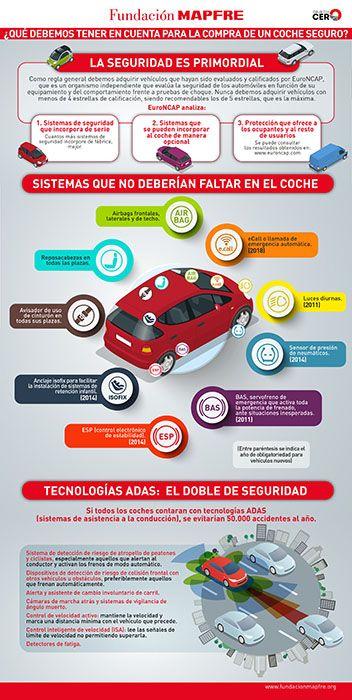 13 Ideas De Bombero Seguridad Vial Consejos De Seguridad Vial Seguridad Vial Educacion