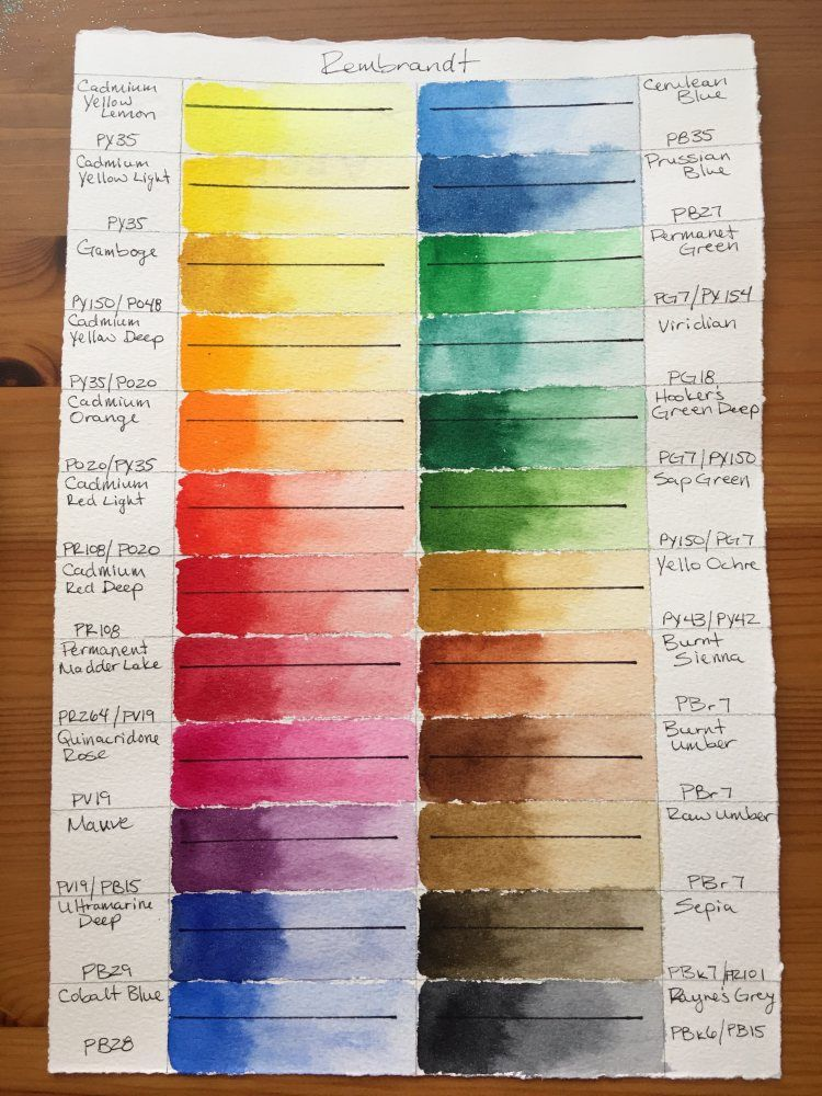Doodlewash Review Rembrandt Professional Ecoline Watercolors