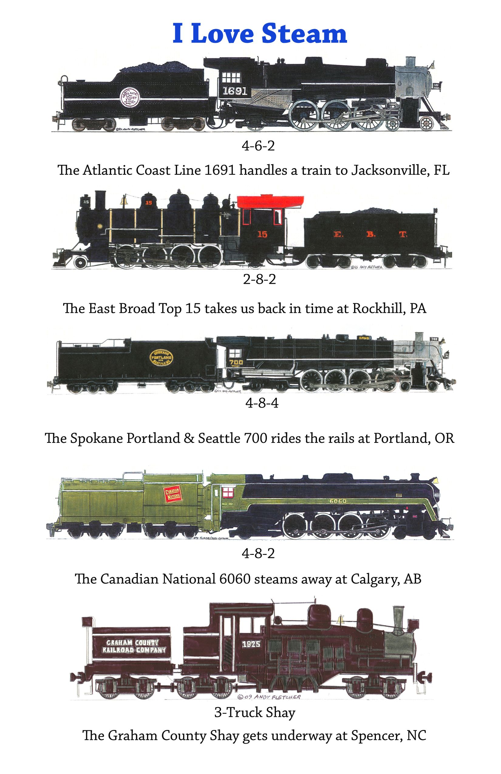 Some Of My Steam Engine Drawings 6 Train Train Layouts Steam Engine Trains