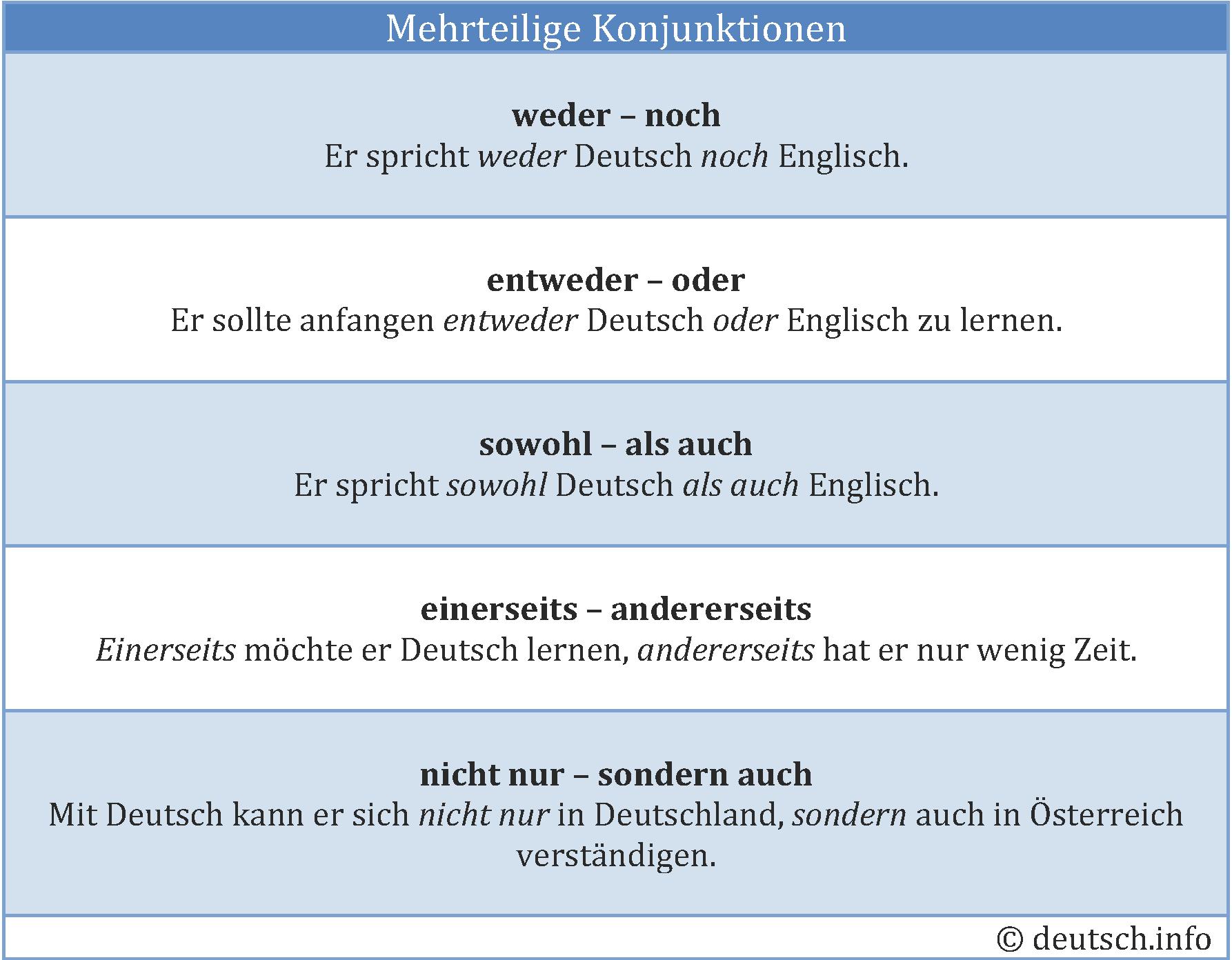 Mehrteilige Konnektoren | deutsch unterrichten | Pinterest | Deutsch