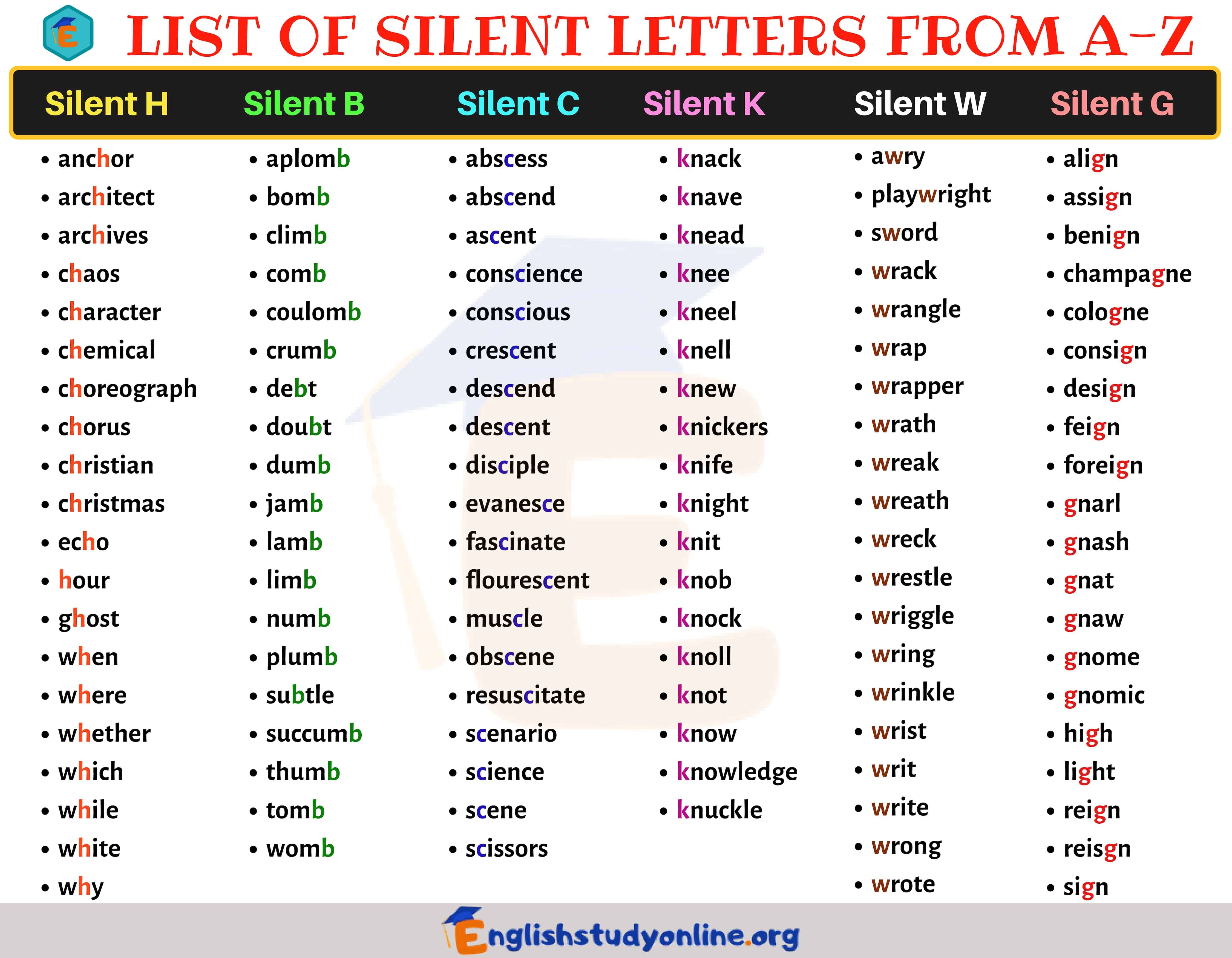 medium resolution of Silent Letters: A Huge List of Spelling Words with Silent Letters in  English - English Study Online in 2020   Spelling words