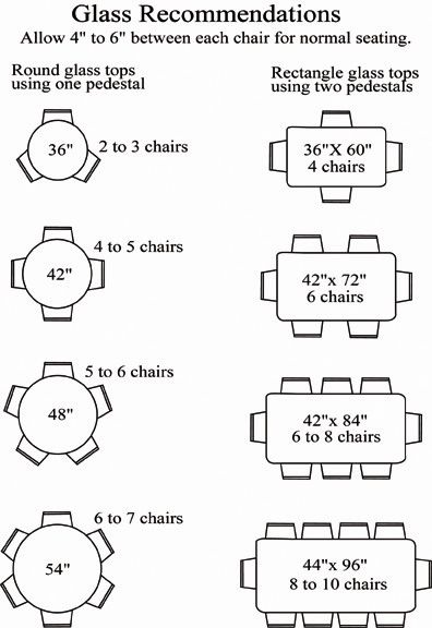 Glass sizes for chairs around a table recommended number for Dimension table 6 personnes
