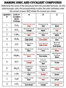 Image result for naming covalent compounds worksheet
