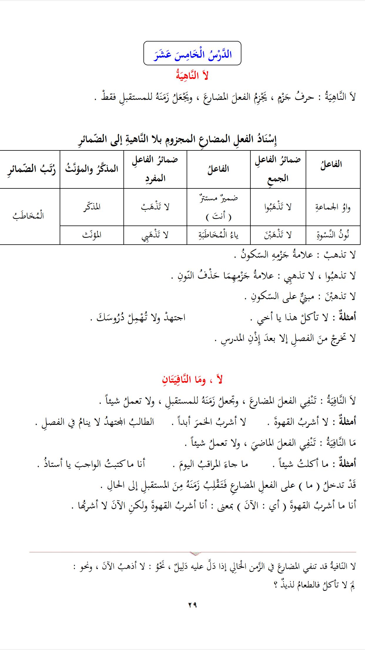 Cours N 15 Tome 2 Learn Arabic Language Learning Arabic Arabic Language