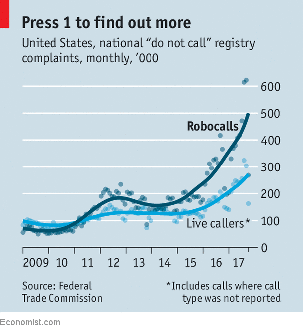 America is losing the war against robocalls How to find