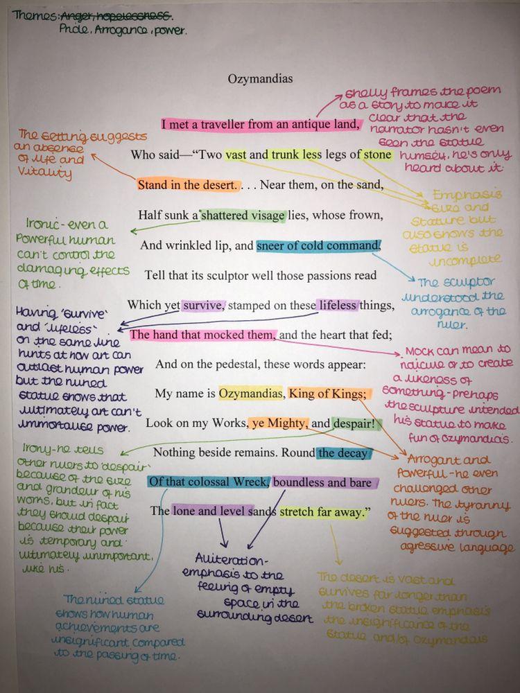 English Gcse Ozymandias Poem Gcse English Literature Poem Analysis Gcse Poems