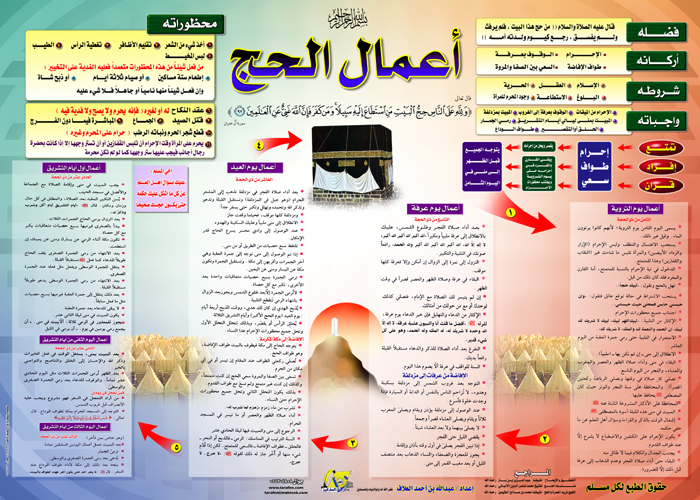 أعمال الحج ذى الحجة Blog Posts Blog Islam