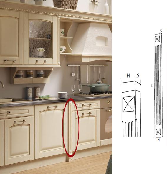 Lesene con base Idee per la cucina, Decorazioni e
