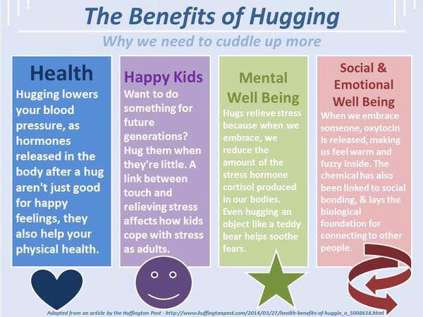 Benefits of hugging someone