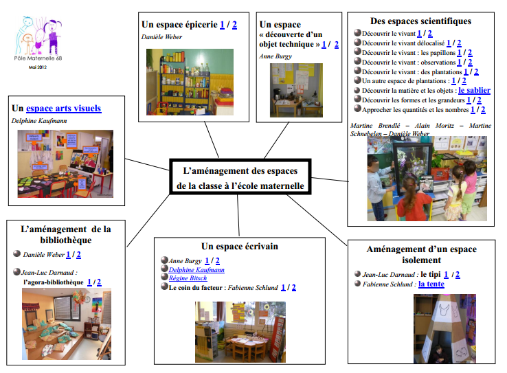 Am nagement des espaces progression pinterest organizations montessori - Amenagement classe maternelle ...