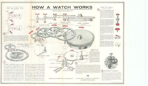 Mechanical Watch Diagram Collection Of Wiring Diagram